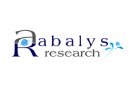 Abalys Research Logo - Entry #91