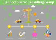 Connect Source Consulting Group Logo - Entry #13